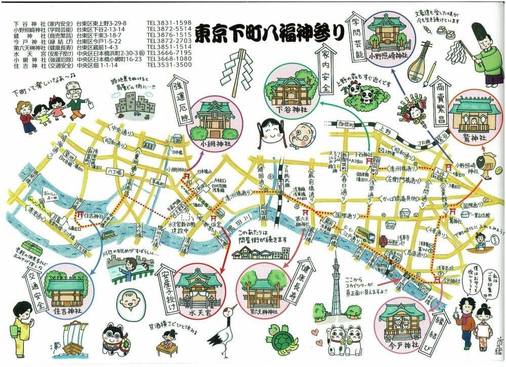 東京下町八福神参りの地図